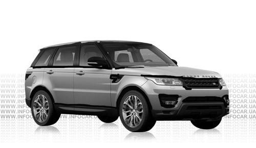 Цвета Range Rover Sport
